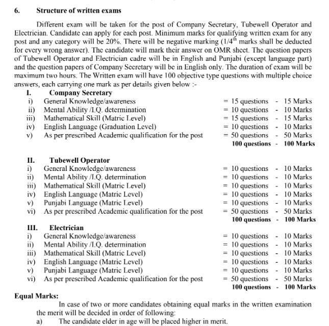 PWRMDC Exam Pattern