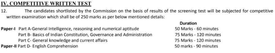Goa PSC Exam Pattern
